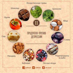 продукты, полезные при депрессии