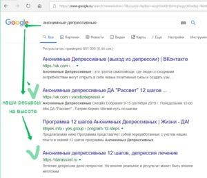 В Гугле тоже хорошие позиции