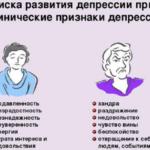 Депрессия, тест на депрессию, симптомы